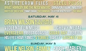 BeachLife Festival 2019 at Redondo Beach (California) - May 3rd, 2019