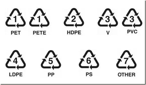 Símbolos de los distintos tipos de plástico