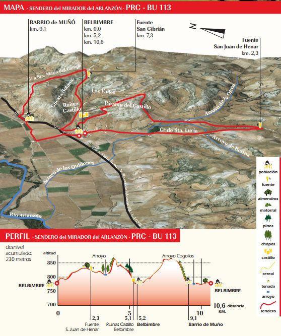 Mapa del sendero PRC-BU 113