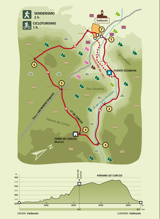 Mapa sendero PRC-BU-170