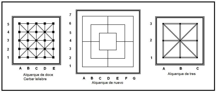 Alquerques según el libro de axedrez... de Alfonso X