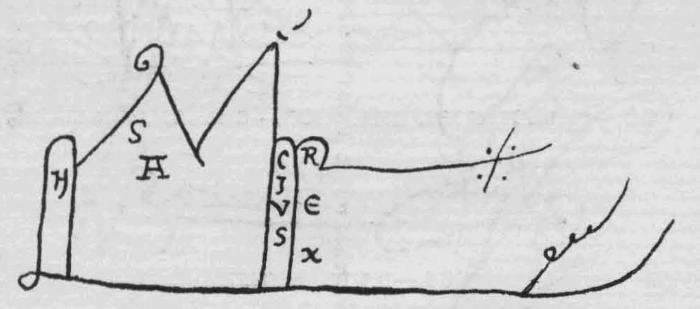 Firma de Sancho III de Pamplona en un documento del 1001