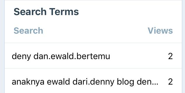 Kategori pencarian di blog kami. Tentang anak