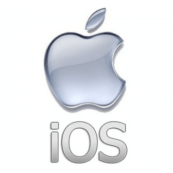 Using authentication headers with a NSURLMutableRequest in IOS