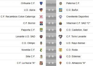 VIDEO: Todos los goles de la jornada 34 de Tercera División