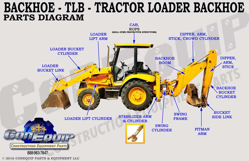 Front End Loader Hydraulic Cylinders