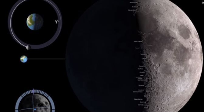 LA NASA CONFIRMA LAS EMPRESAS QUE AYUDARÁN EN LA MISIÓN DEL RETORNO A LA LUNA