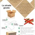 """Raccolta Differenziata, Picarella """"Riciclare Correttamente Il Cartone Aiuta La Città Ad Essere Sostenibile"""""""
