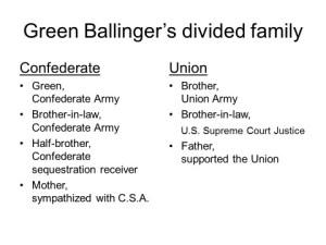 BallingerGreen divided family 2