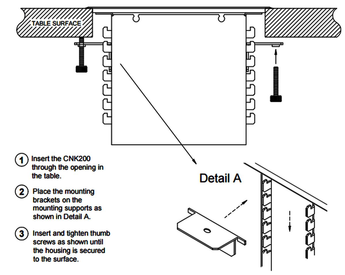 Altinex Cnk200 Cable Nook Modular Tabletop Box W Half