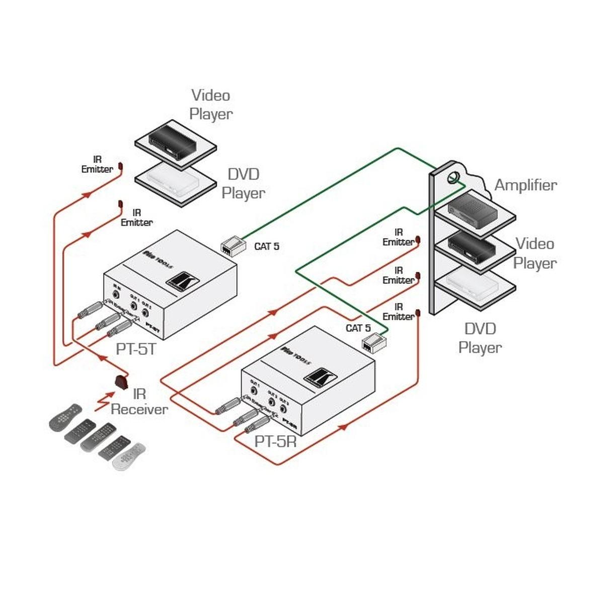 Kramer Pt 5r T 30 Ir Transmitter And Receiver Kit