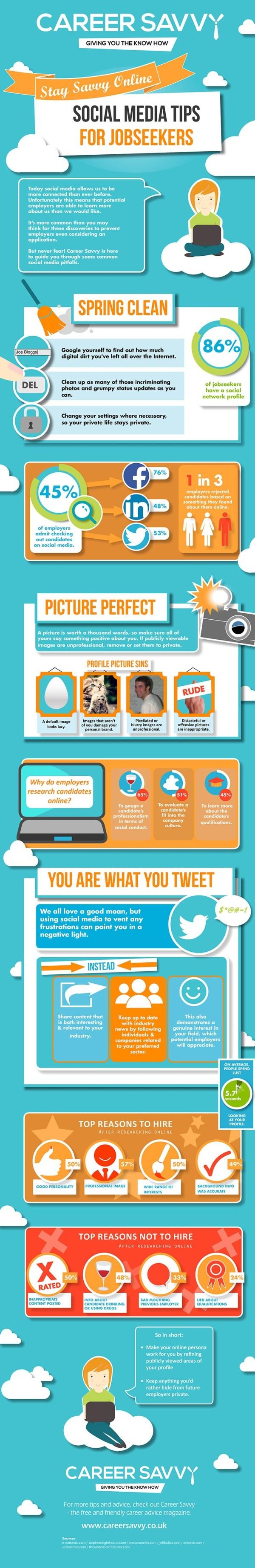 jobseeker digital footprint