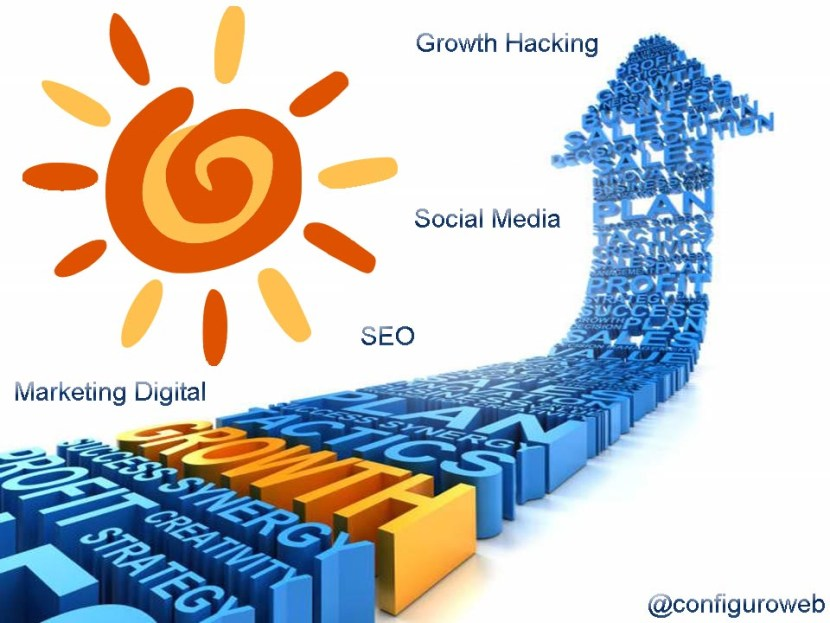 Growth Hacking del SEO