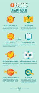 7 pasos-para-que-google-indexe-tu-página