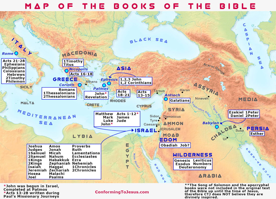 Map Of The Books Of The Bible
