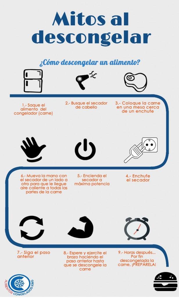 infografiamitos