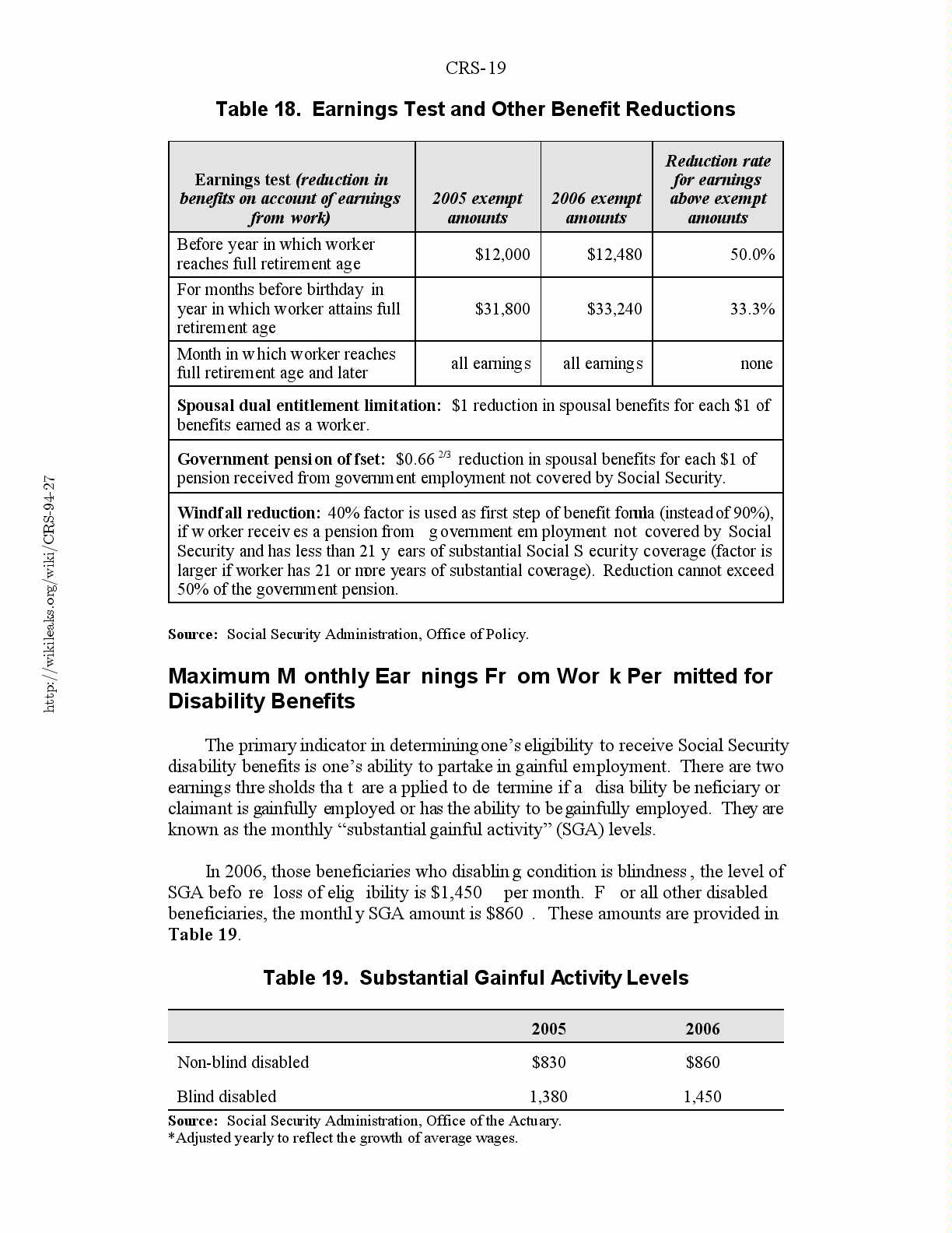 Worksheet Social Security Worksheet Grass Fedjp