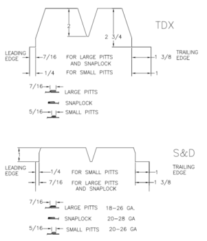 vicon's schematics on their notches – both slip & drive and tdc/tdf