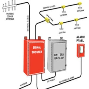 Choosing the Right Installer for an In-Building Public Safety Radio Project