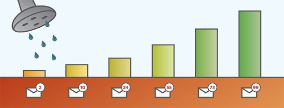 how-to-grow-your-email-list-connectivity