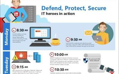 Week in the Life of IT heroes