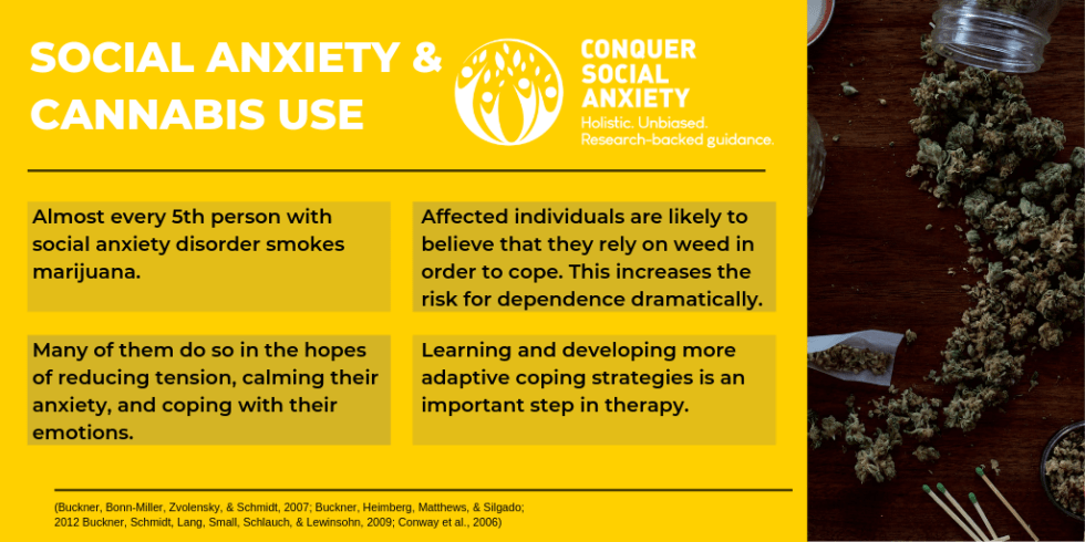 Social Anxiety & Substance Use Disorders 1 Almost every 5th person with social anxiety disorder smokes weed. 1