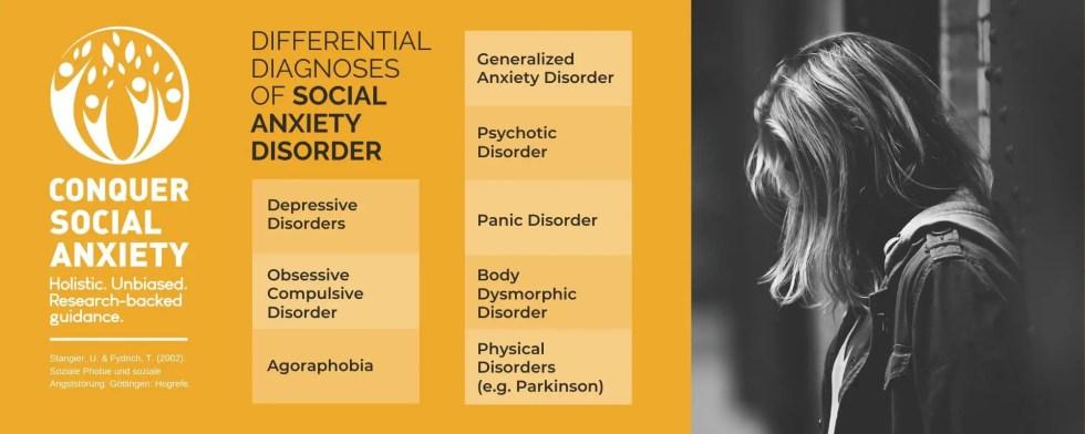 Similar Disorders 2 social anxiety similar disorders infographic.jpeg