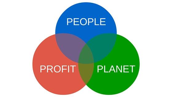 People Profit Planet