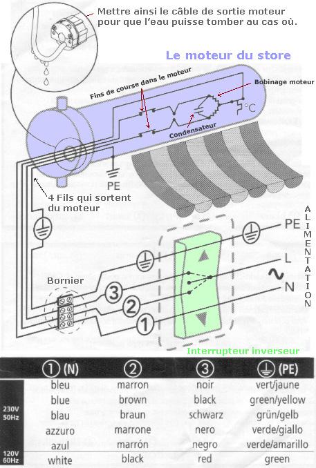 Bouton De Volet Roulant Ou Store Interrupteur Inverseur