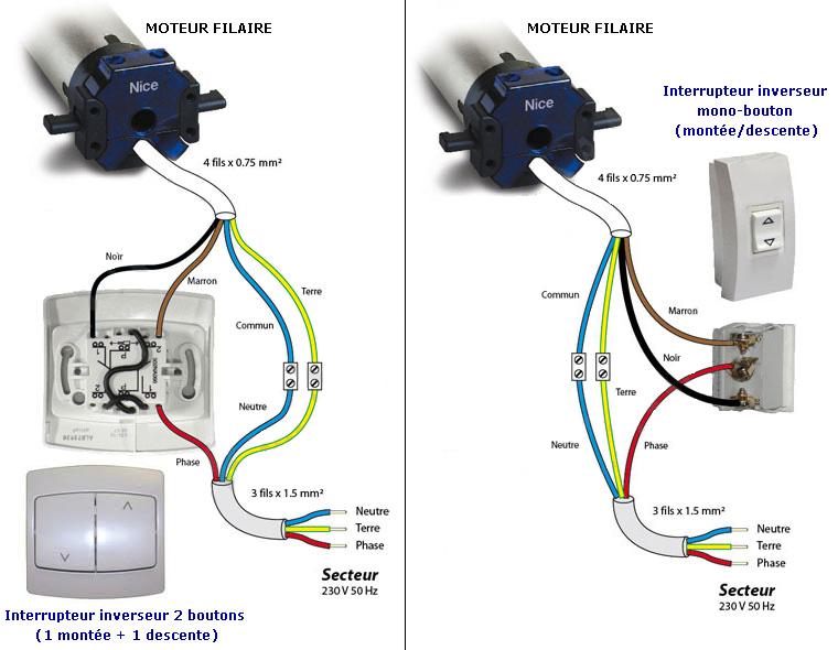 Volet Roulant Electrique Bloque En Haut Ou En Bas Il Ne Bouge Plus