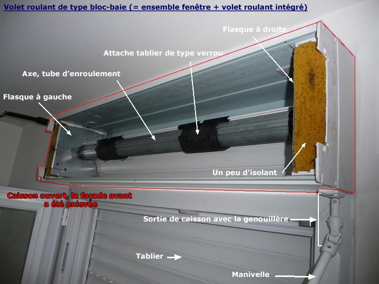 Comment Ouvrir Un Coffre De Volet Roulant Demonter Le Caisson
