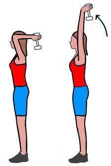 6 exercices simples pour raffermir le dessous des bras ...