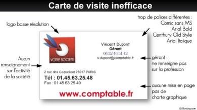 Carte De Visite Rate