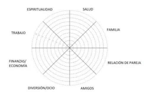 Conoce este mapa para trazar nuevos objetivos en tu vida - IMAGEN 3