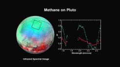 Ices of Pluto