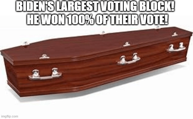 Biden collected the votes of the dead and the move-outs.