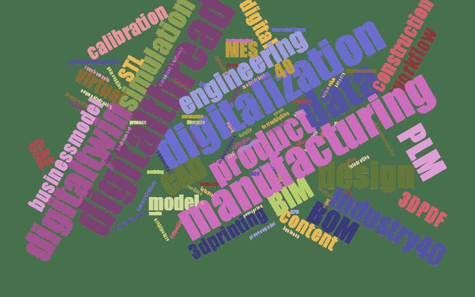 CV wordcloud