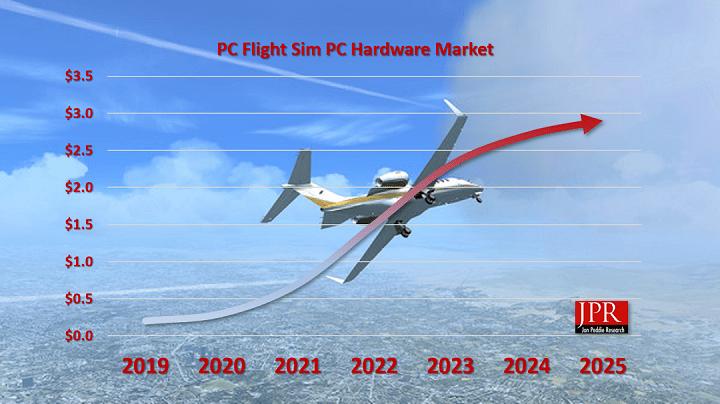JPR flight sim forecast 1
