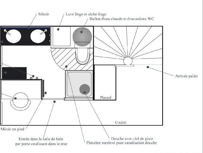 plan-salle-de-bain-design1