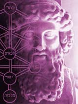 Plato, Kabbalist