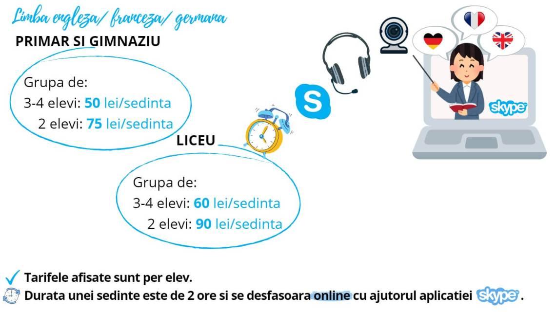 Tarife meditatii online limbi straine engleza germana franceza vara 2020 Centrul Smart Constanta