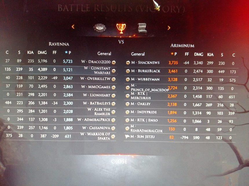 final_score