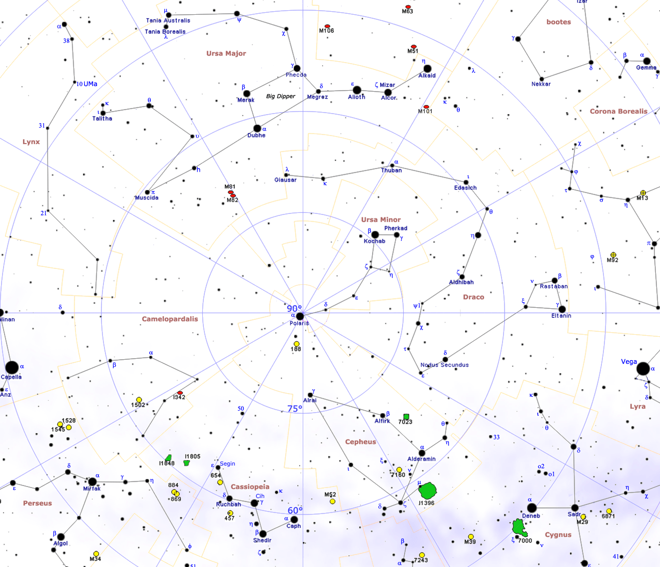 Circumpolar Constellations Constellation Guide