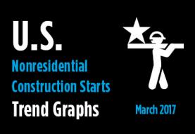 2017-04-18-US-Nonresidential-Construction-Start-Trends-Mar-2017