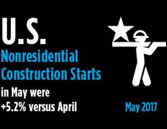 2017-06-12-US-Nonresidential-Construction-Starts-Apr-2017
