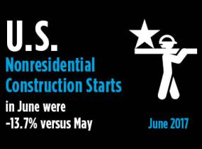 2017-07-13-US-Nonresidential-Construction-Starts-June-2017