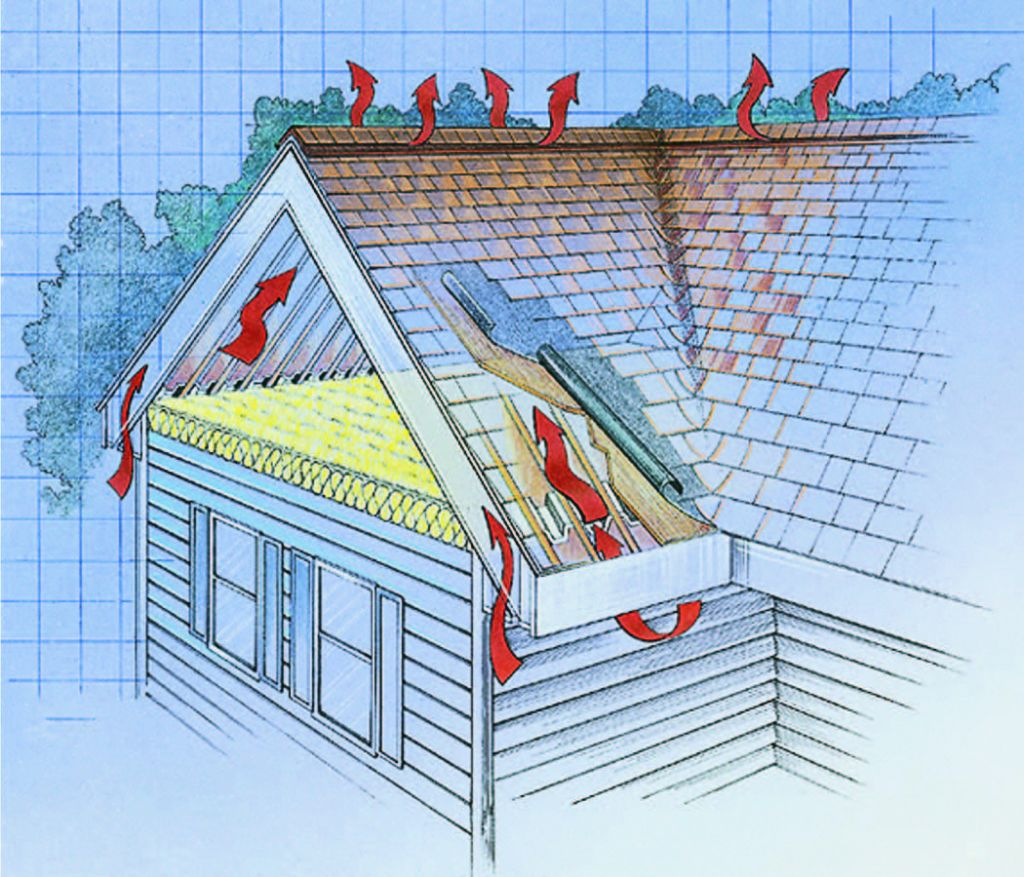 House Hvac Ductwork Drawing Ducting Pictures