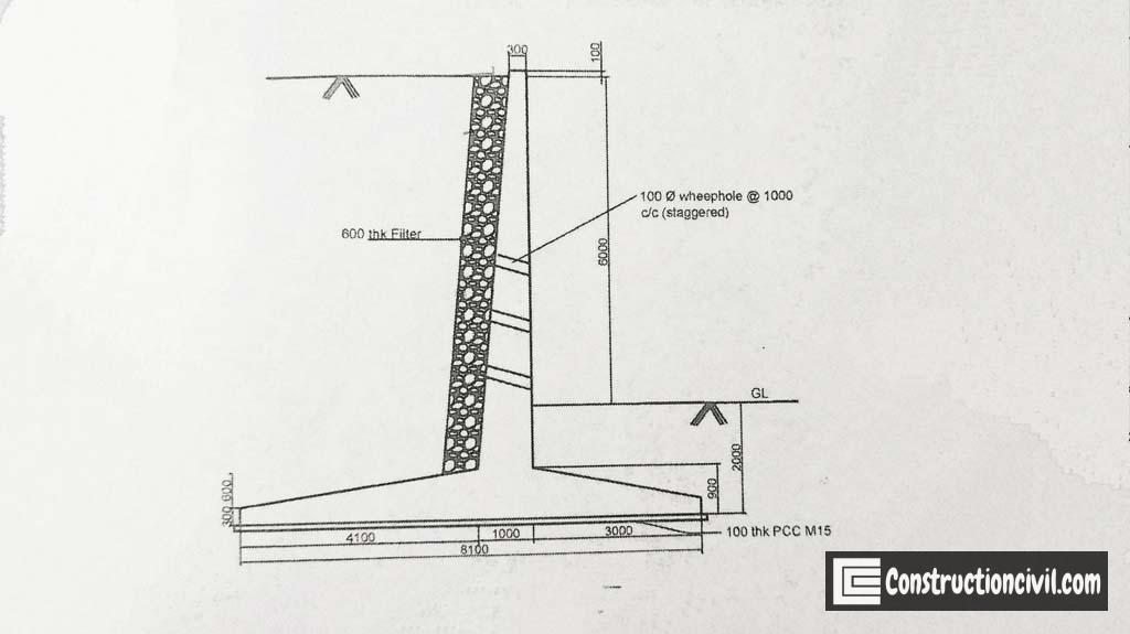 Filter media for retaining wall