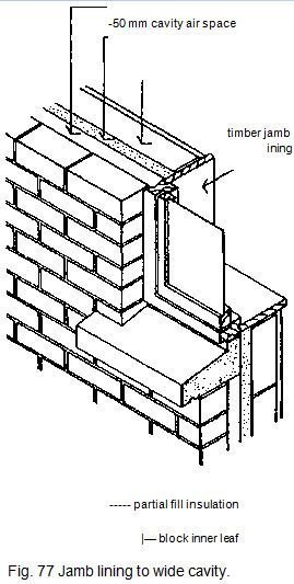 Fig. 77 Jamb lining to wide cavity