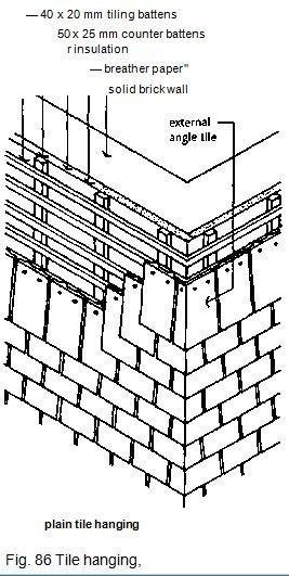 Fig. 86 Tile hanging